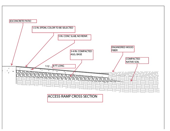 RampX section Drawing2 Layout1 1 annotated